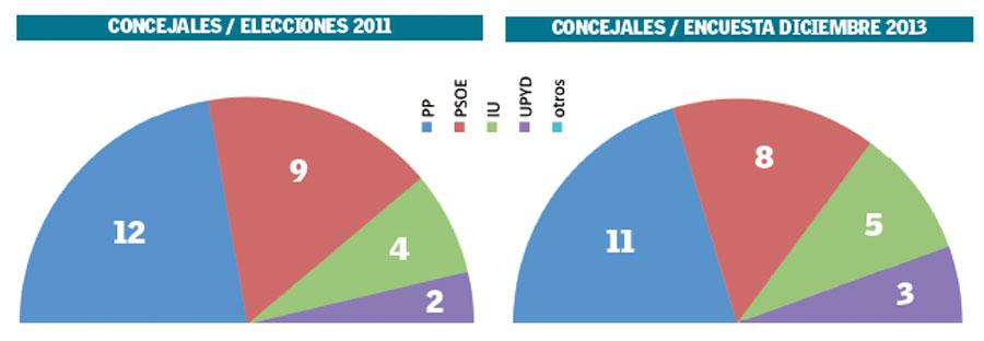 encuesta1_dic2013
