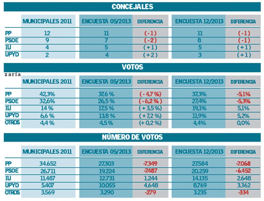 encuesta3_dic2013