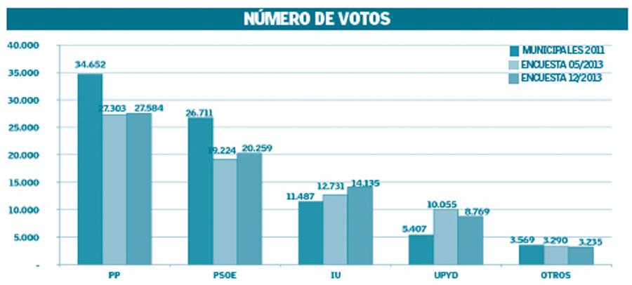 encuesta5_dic2013