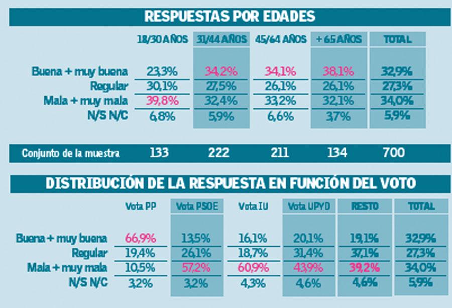 encuesta8_2013